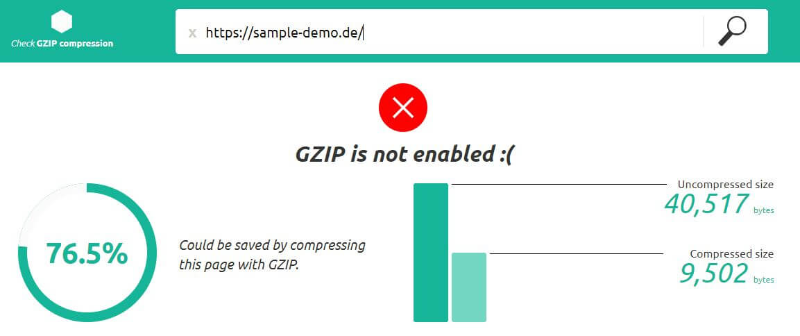 GZIP Kompression Test - GZIP not enabled